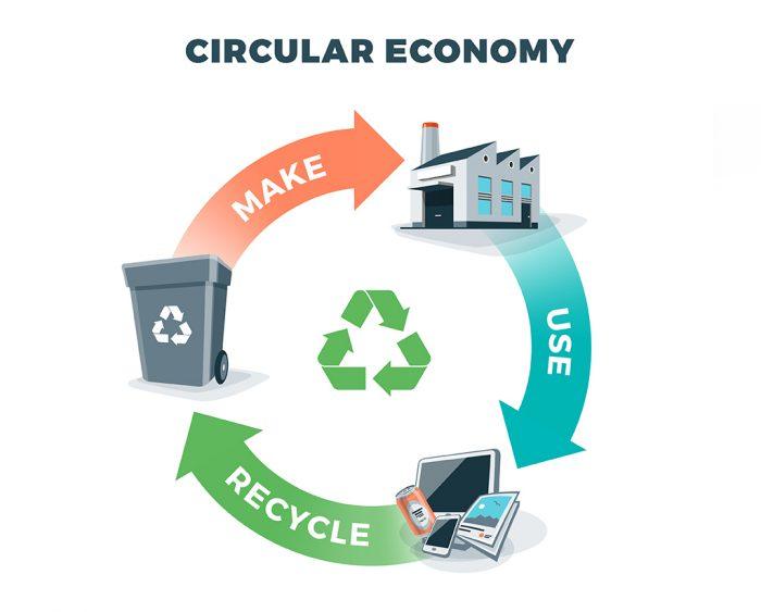 L'economia circolare business salva il pianeta