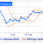 Francoforte: preme sull'acceleratore Deutsche Bank